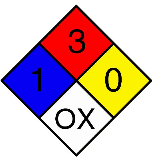 Hazardous Material Diamond: Hazard Labeling System