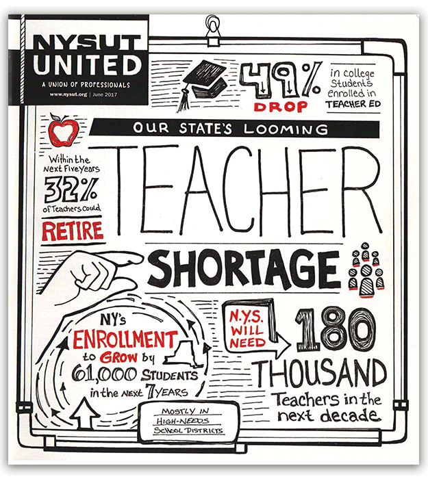 NYS teacher shortage graphic