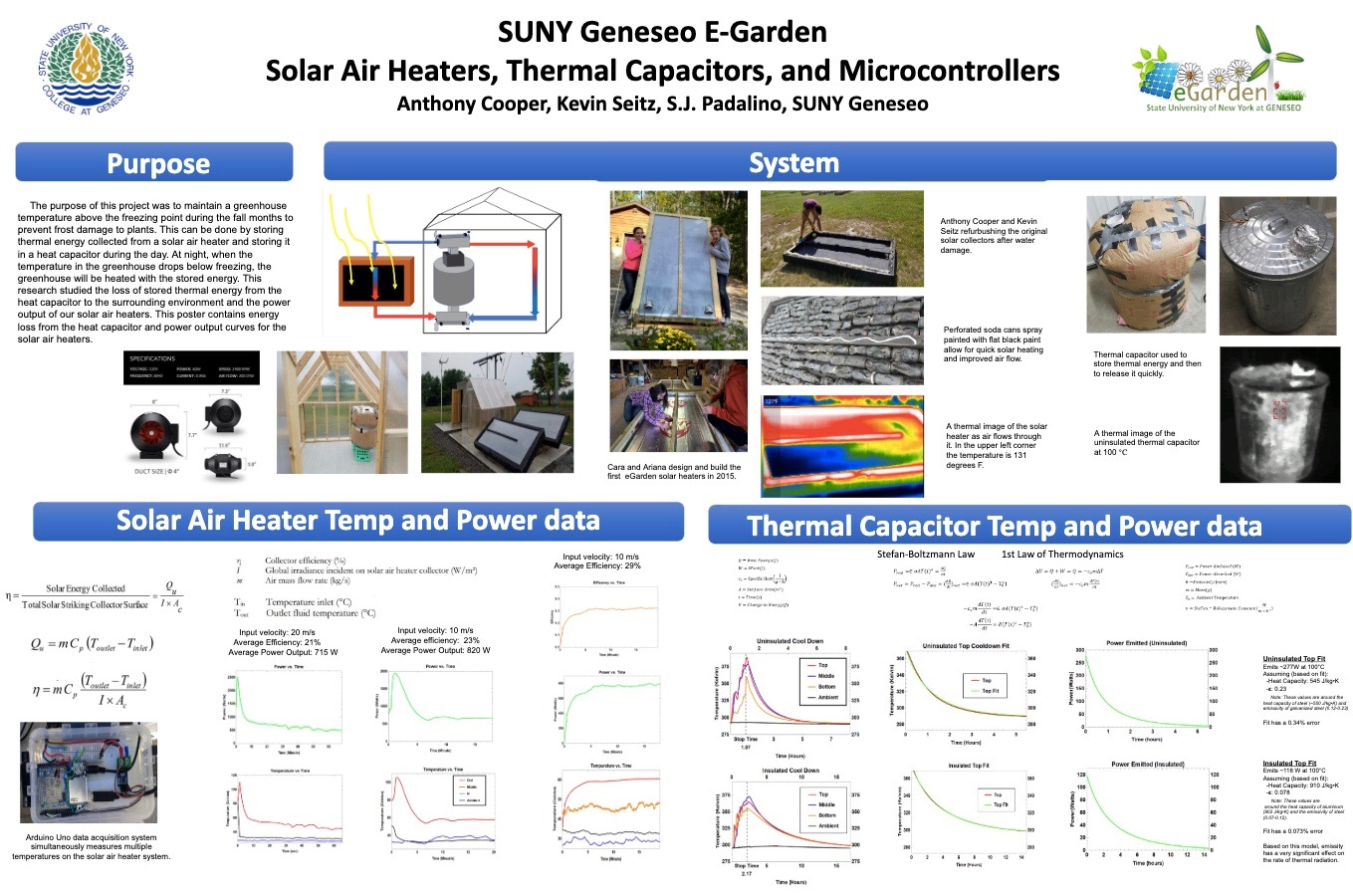 Poster created for the Solar Air Heater research.