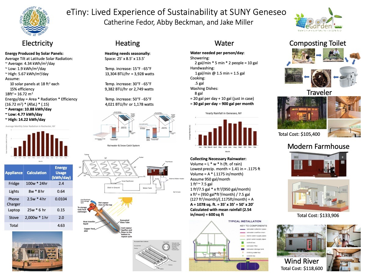 This is a poster detailing the specifications for the ideal tiny house at SUNY Geneseo. It would contain roof mounted solar panels to supply electricity, be heated with radiant heat from solar water heaters, and have a rainwater collection system to supply its own water. Three different companies were proposed that could help make this dream come true.