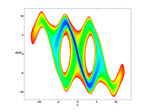 2D-pendulum-animation