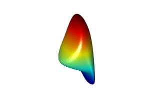 3D-levelset-animation