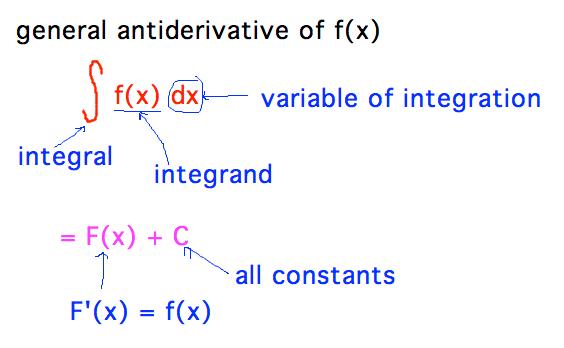 geneseo math 221 10 optimization 2