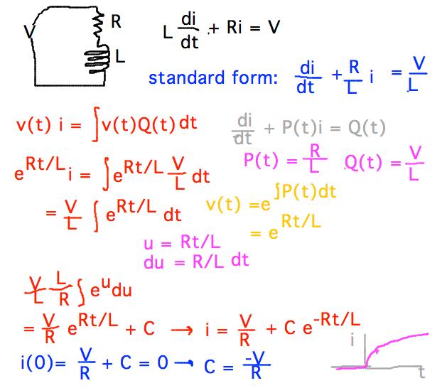 Geneseo Math 222 01 RL Circuits