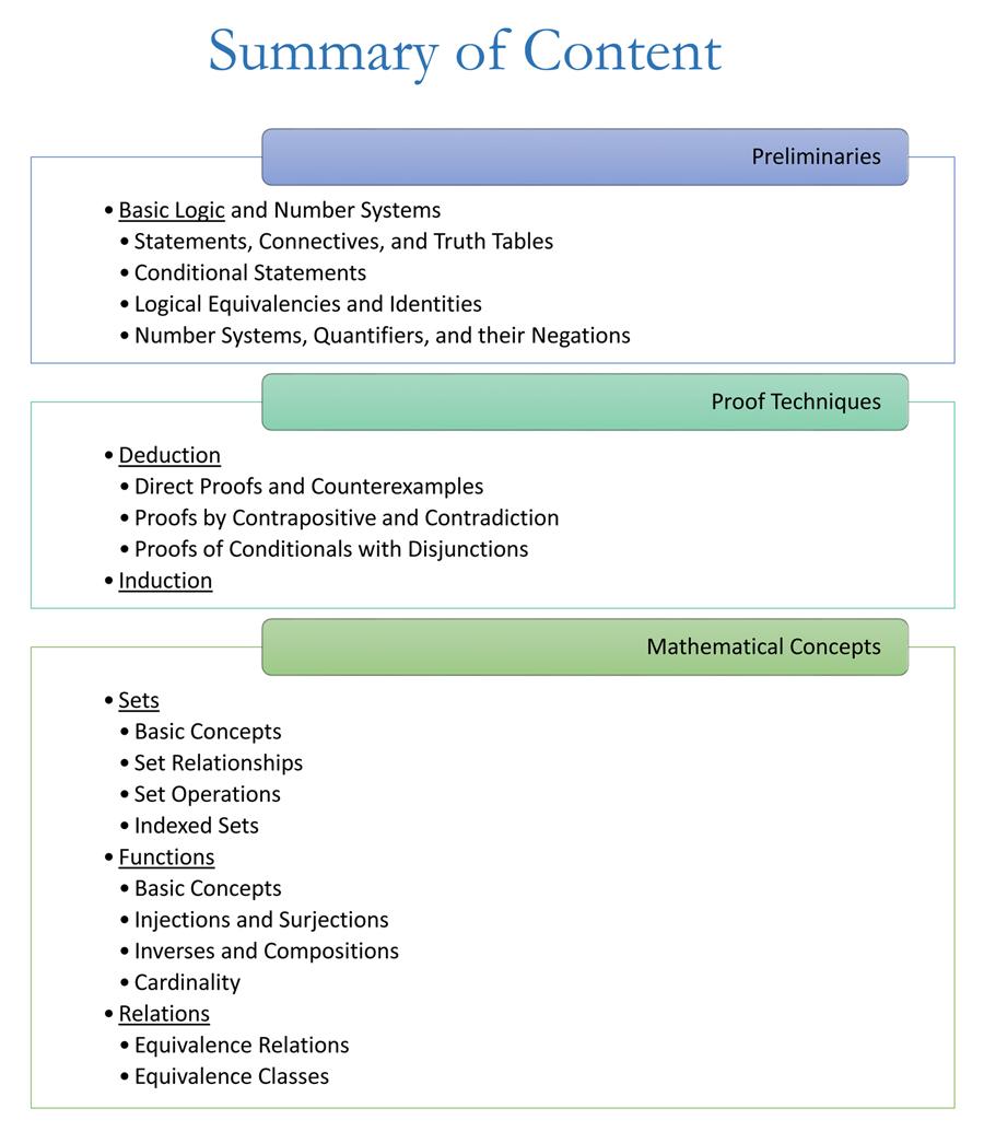 PPT - CAD/CAM (21-342) PowerPoint Presentation - ID:4976673 |Course Description