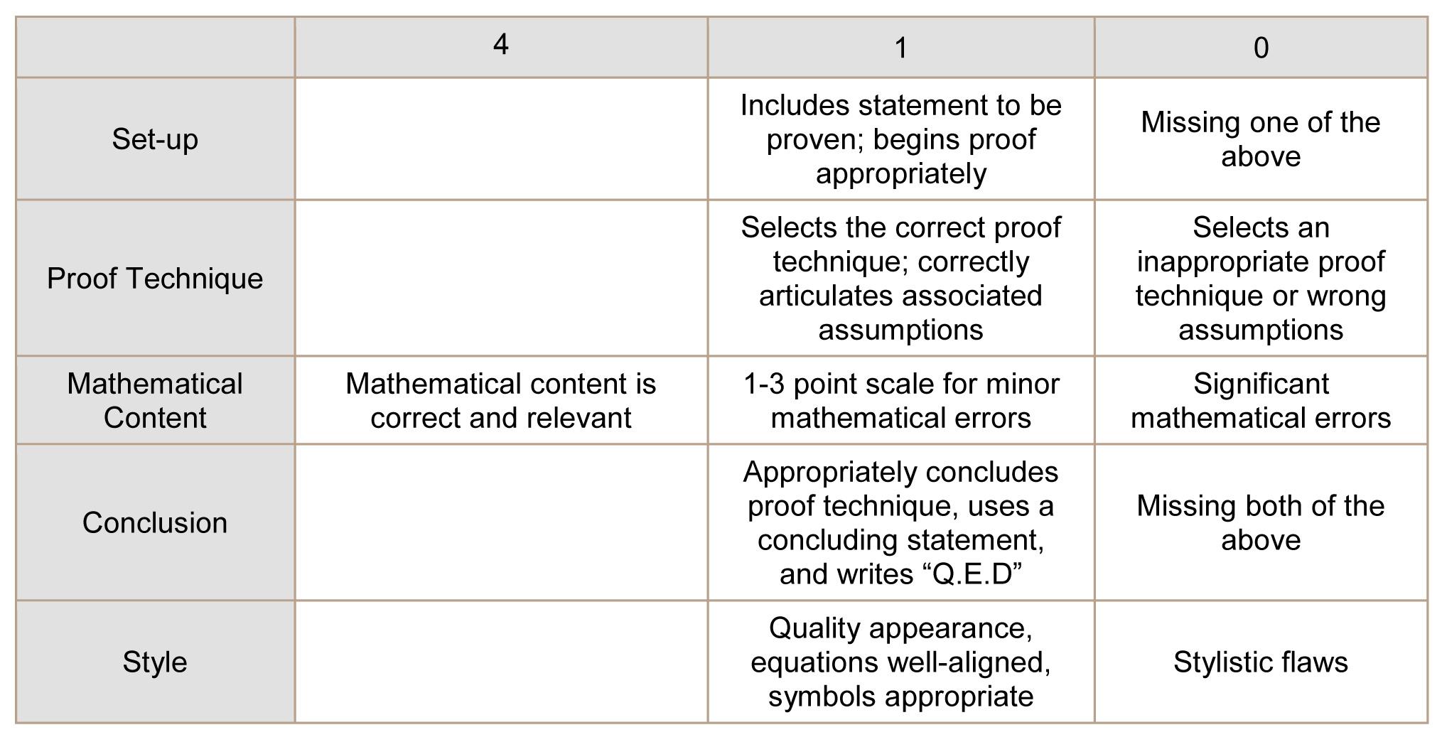 Math 239 course description rubric 2 buycottarizona Image collections